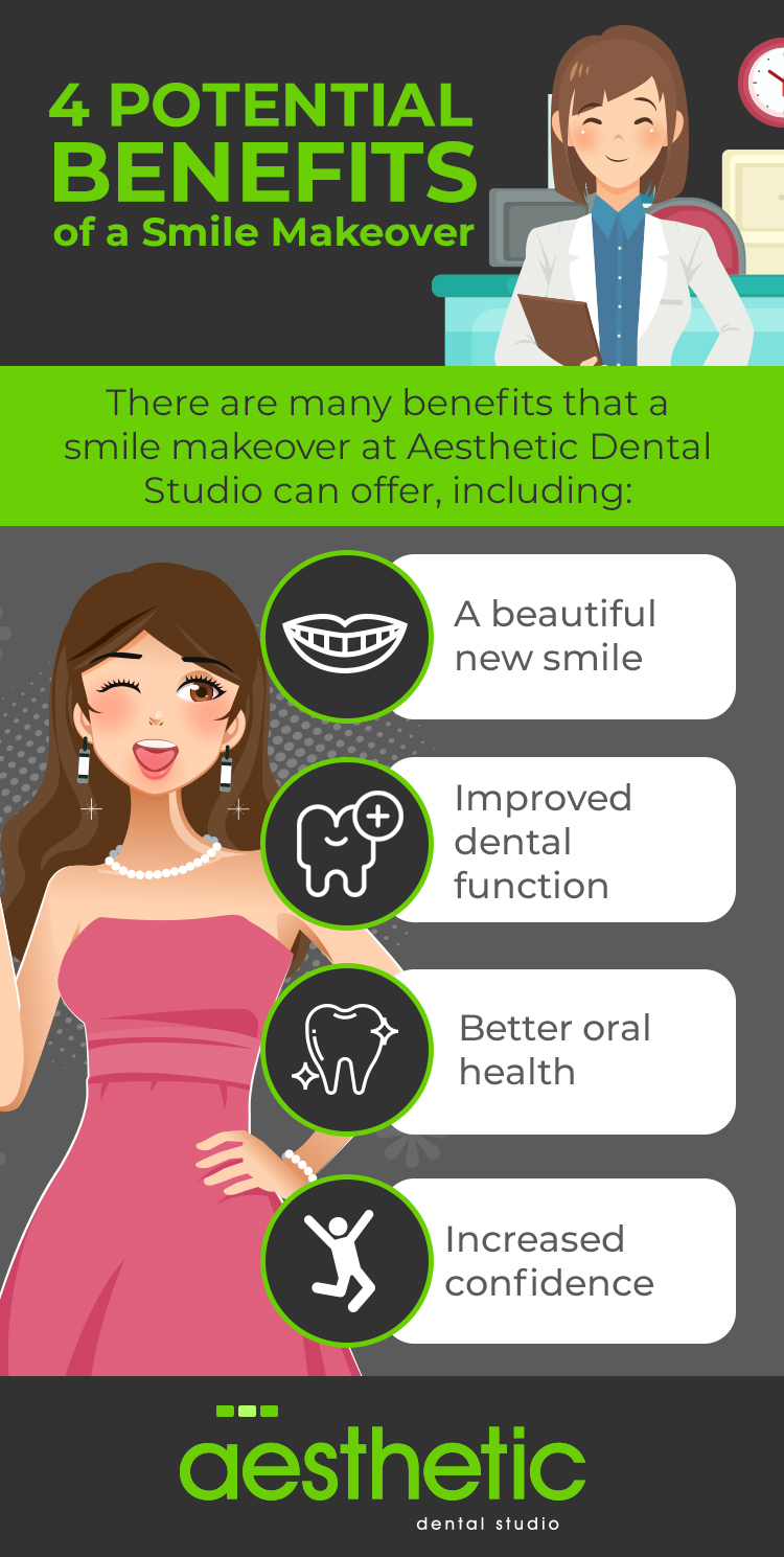 Smile Makeover Procedures in Calgary | Aesthetic Dental Studio
